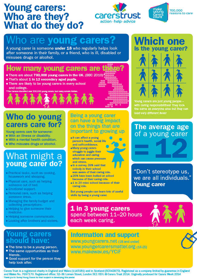 Young Carers   Young Carers in Schools Programme